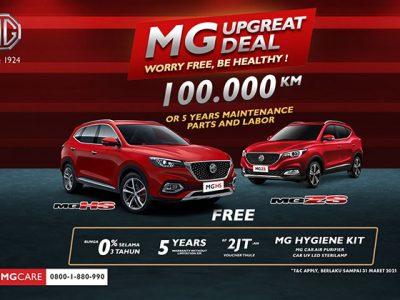 Harga Mobil MG HS Terbaru – Promo, Spesifikasi & Kredit